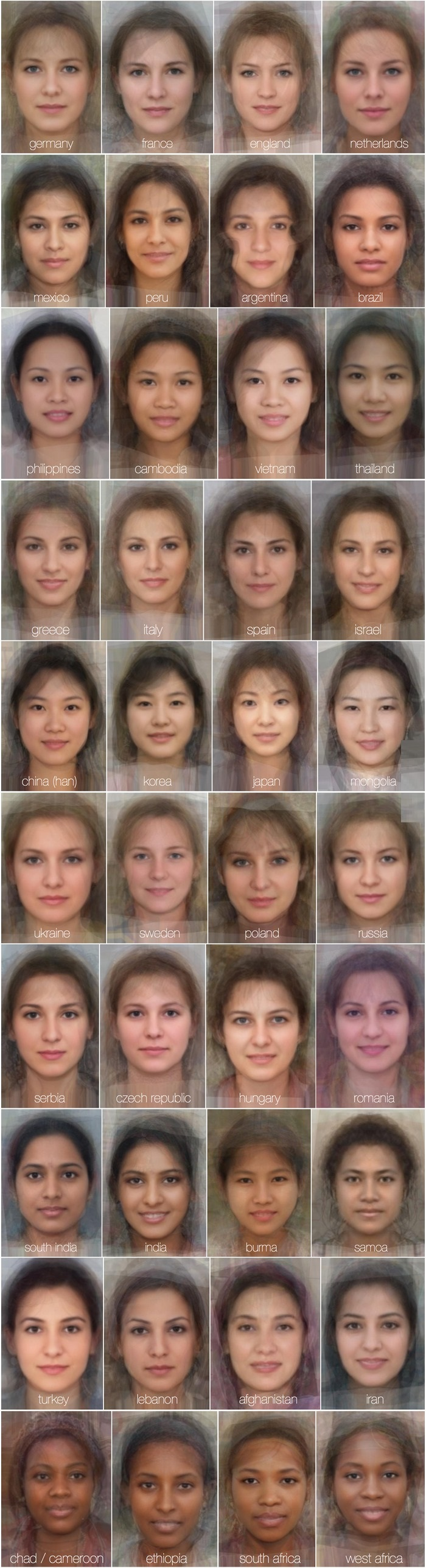 Women Faces from around the world